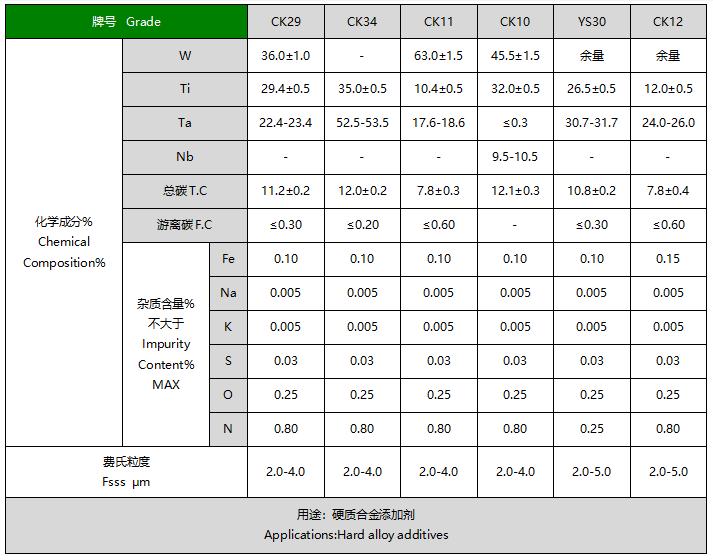 钨钛钽(铌)博天堂国际备用网址粉末